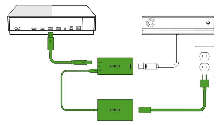Kinect USB adapter