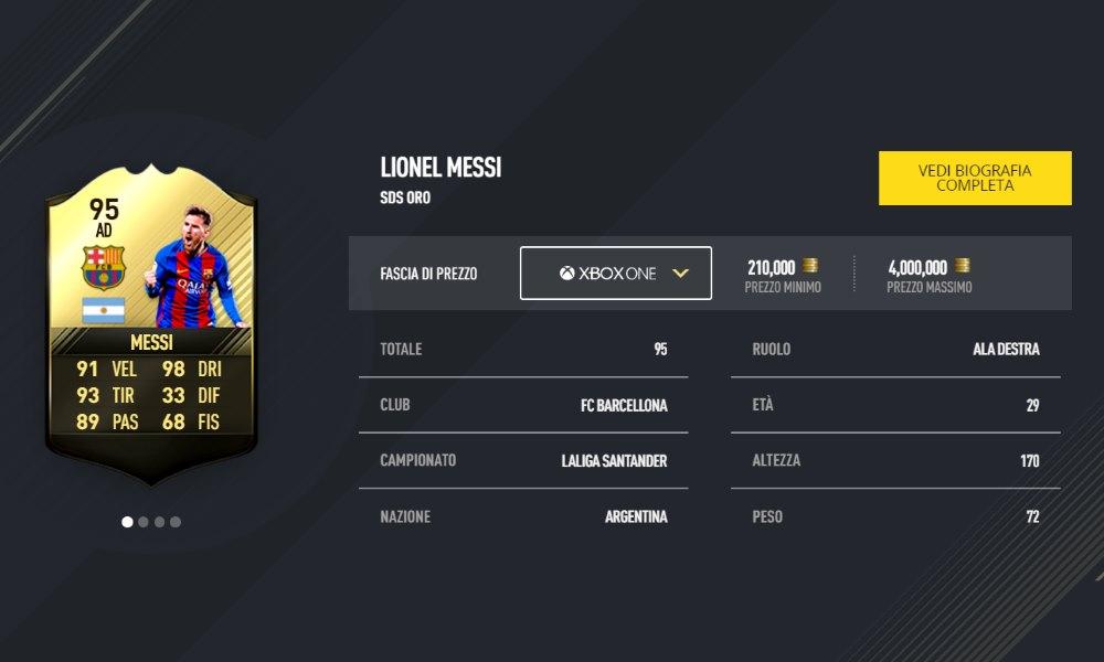 FUT 17 – Team of the Week 27 - Lionel Messi