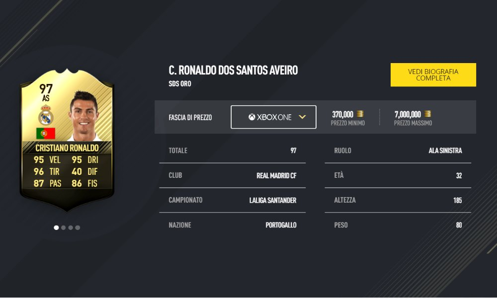 Team of the Week 28 Ronaldo
