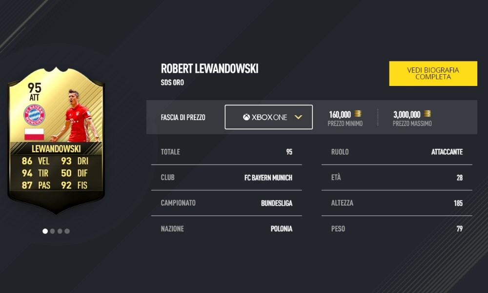 Team of the Week 29 Lewandowski