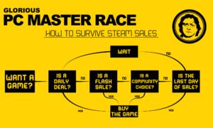 Offerte saldi Steam