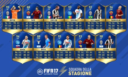 Team of the Season Serie A