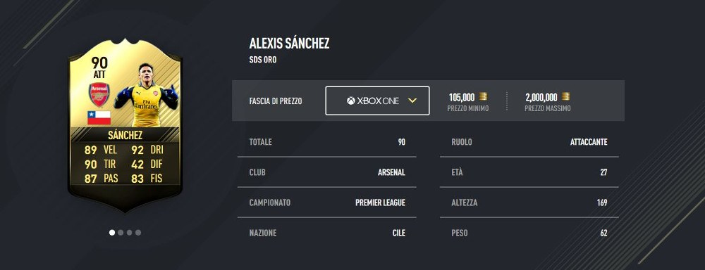 Sanchez totw 12