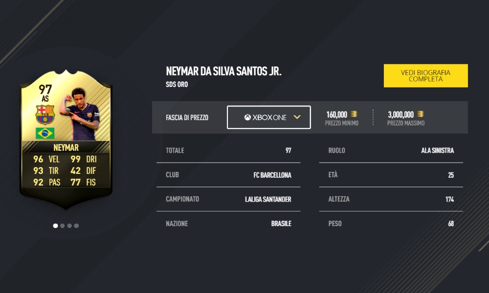 Team of the Week 35 Neymar