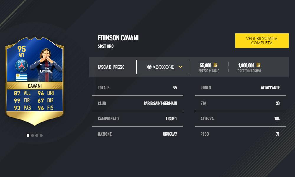 Team of the Season - Ligue 1 - Cavani